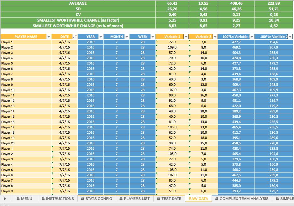AMLFC - PROGRESSIVE PERFORMANCE ANALYSIS - RAW DATA