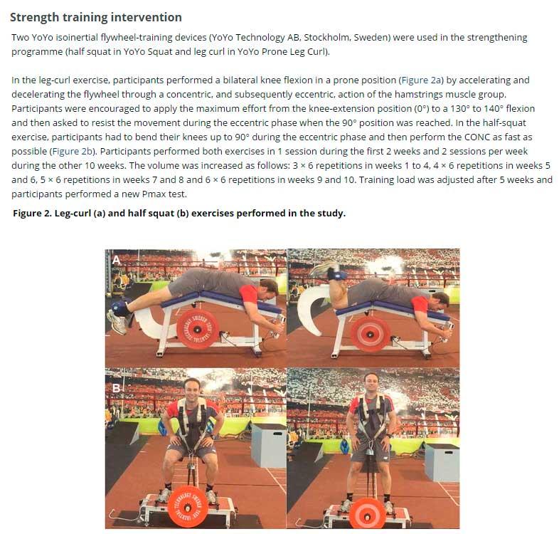 Figura-7---Entrenamiento-excéntrico-para-mejorar-los-cambios-de-dirección-en-fútbol